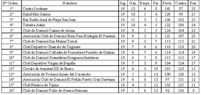 Clas19-1