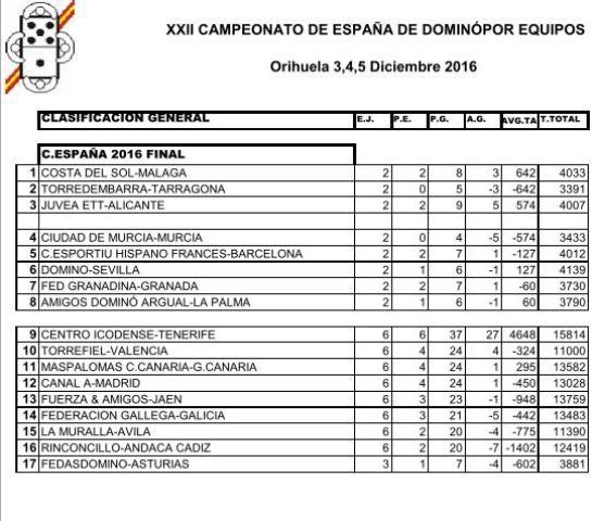 campeonato-de-espana-web