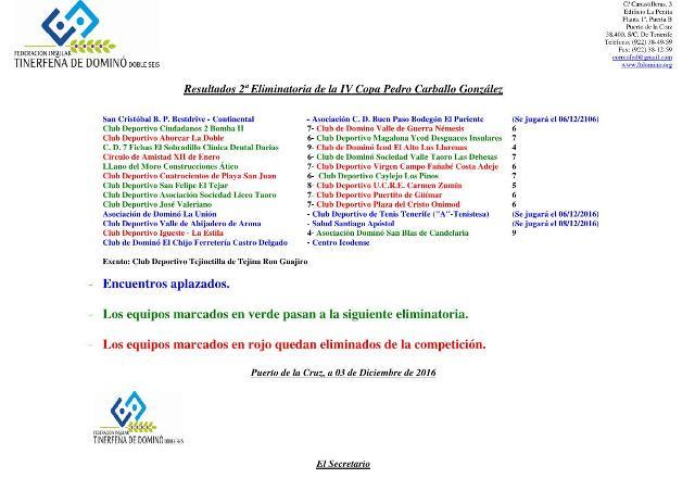 resultados-web-2o-eliminatoria-iv-copa-pedro-carballo-gonzalez